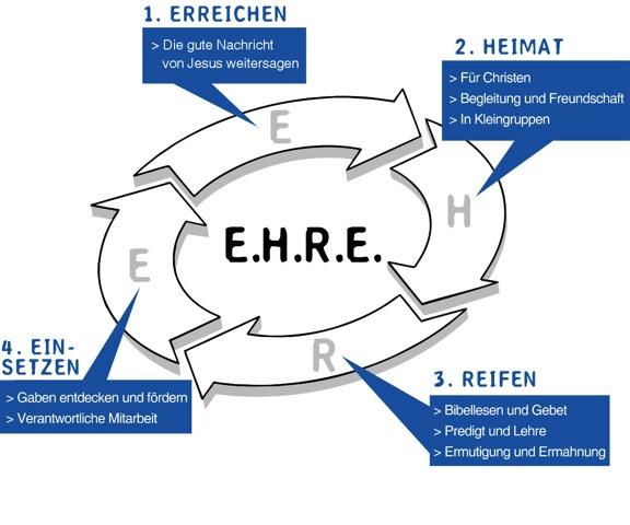 EHRE_CG_Freimersheim